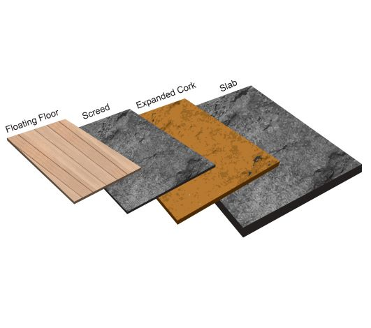 expanded-cork-insulation-flooring